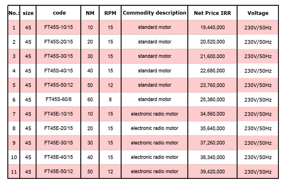 لیست قیمت موتور پرده برقی کابلی